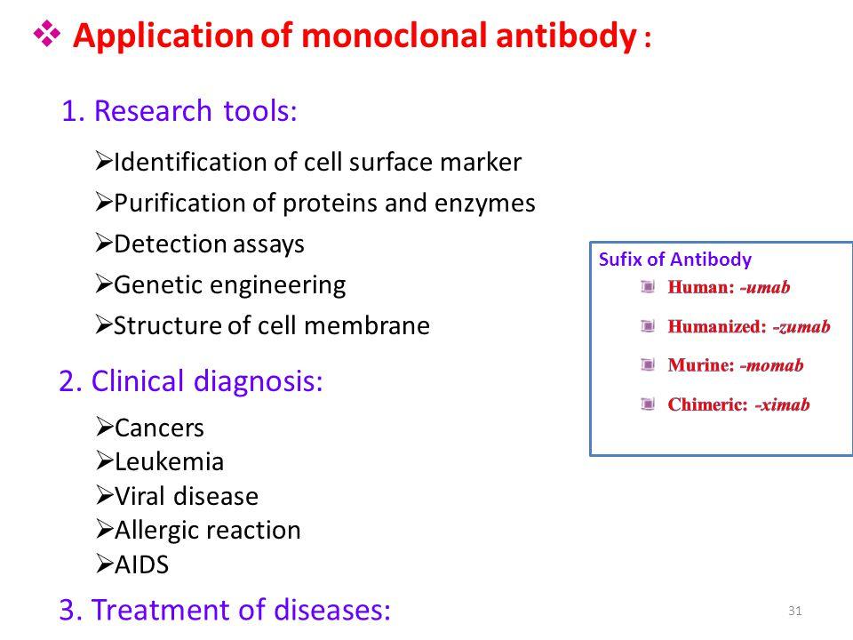 Application of monoclonal antibody :