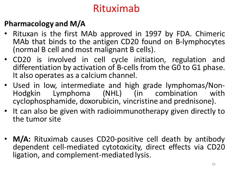 Rituximab Pharmacology and M/A
