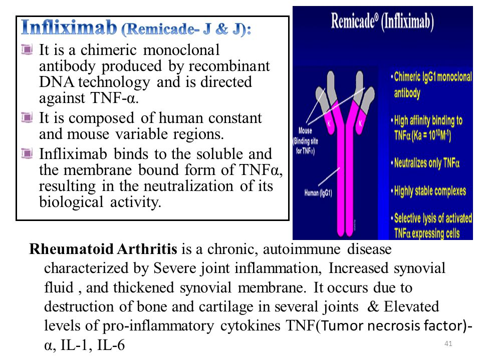 Infliximab (Remicade- J & J):