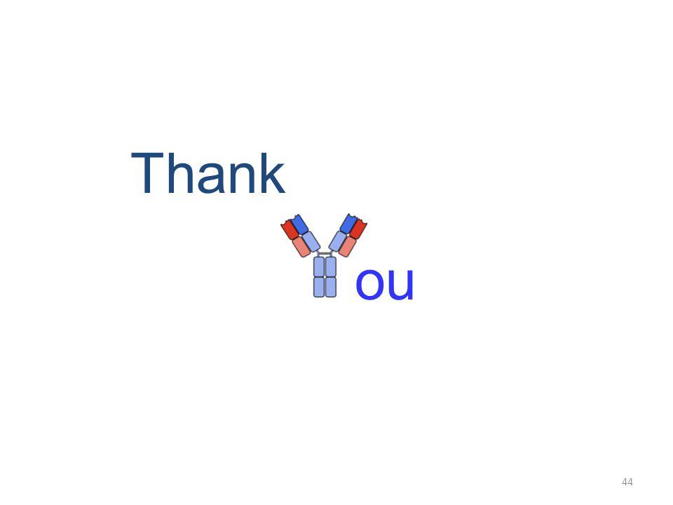 Thank ou.