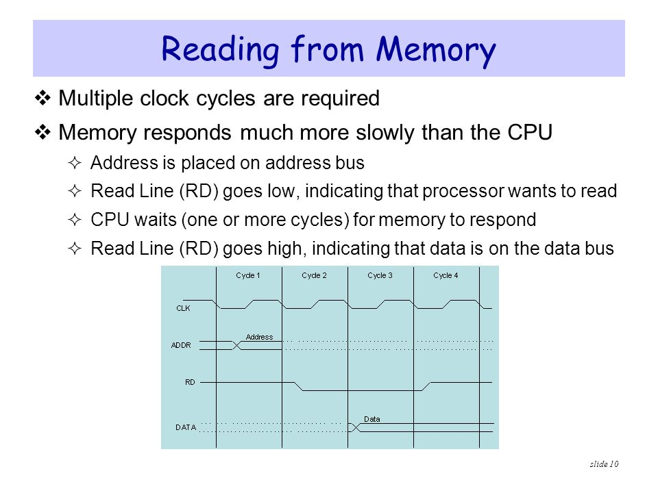 Reading from Memory Multiple clock cycles are required