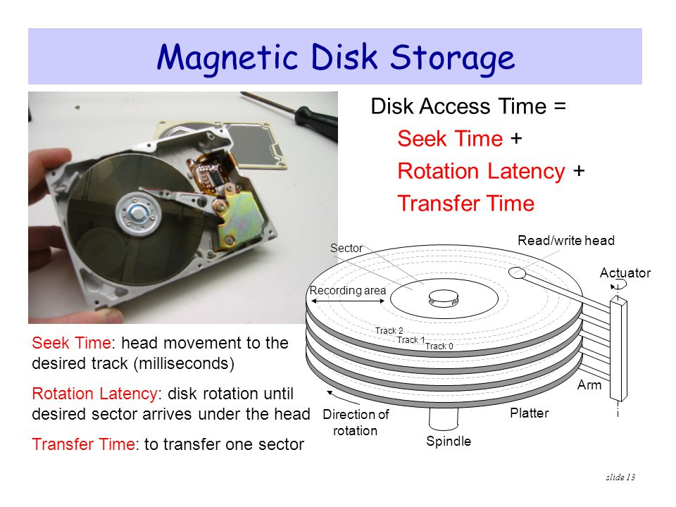 Magnetic Disk Storage Disk Access Time = Seek Time +