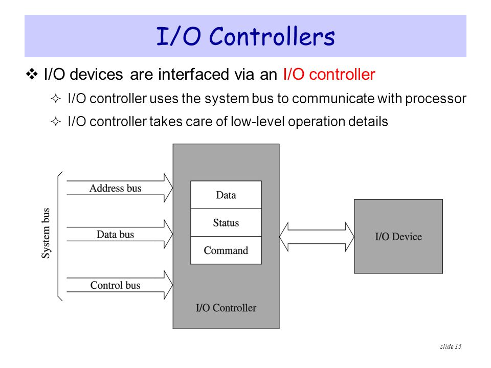 I/O Controllers I/O devices are interfaced via an I/O controller
