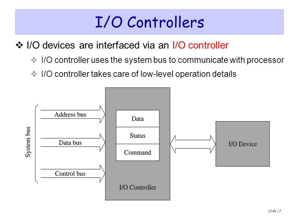 I/O Controllers I/O devices are interfaced via an I/O controller