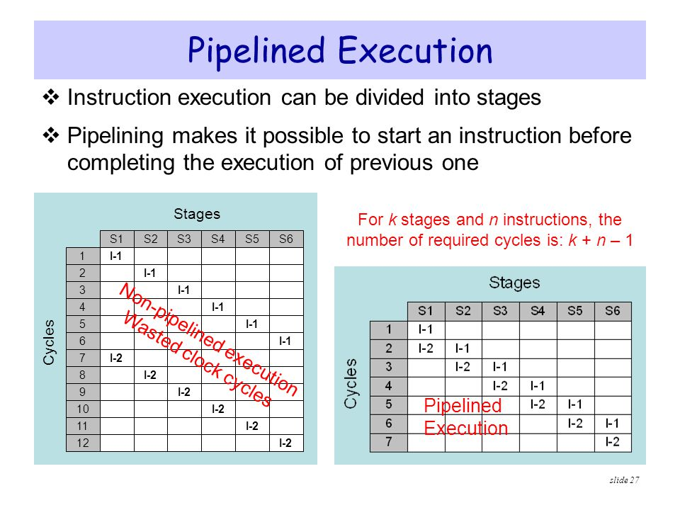 Non-pipelined execution