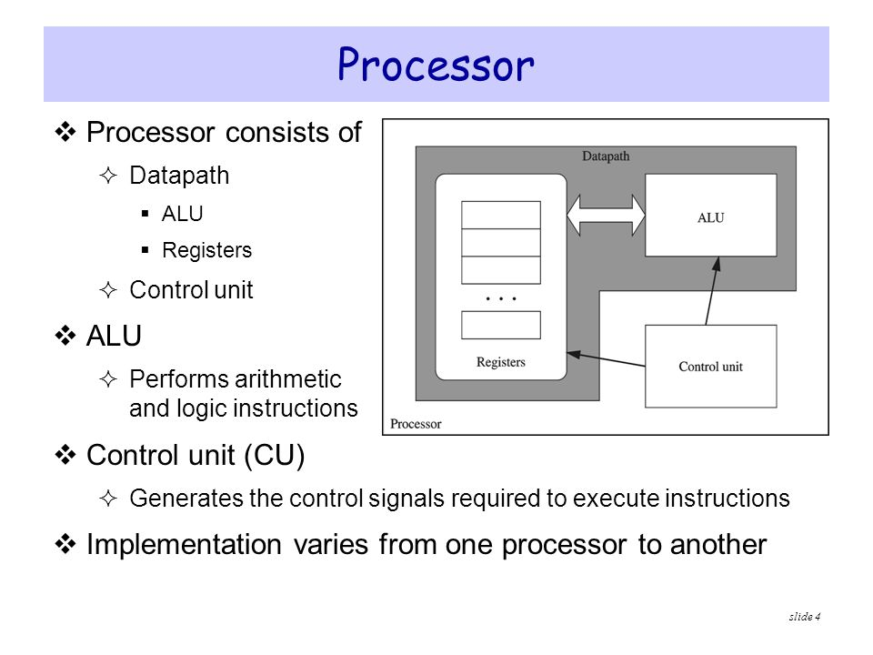 Processor Processor consists of Control unit (CU)
