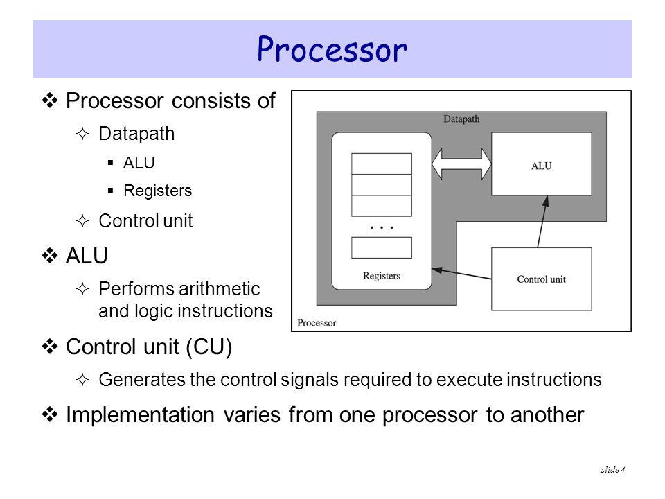 Processor Processor consists of Control unit (CU)