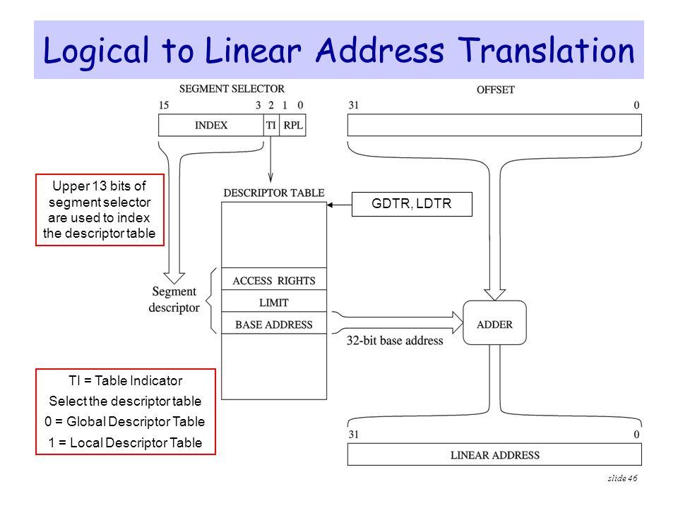 Logical to Linear Address Translation
