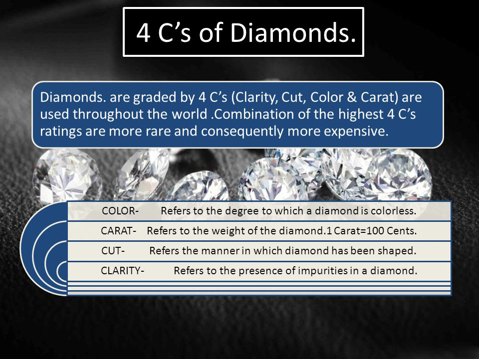 4 C's of Diamonds.