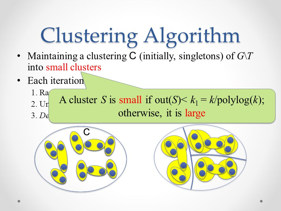 A cluster S is small if out(S)< k1 = k/polylog(k);