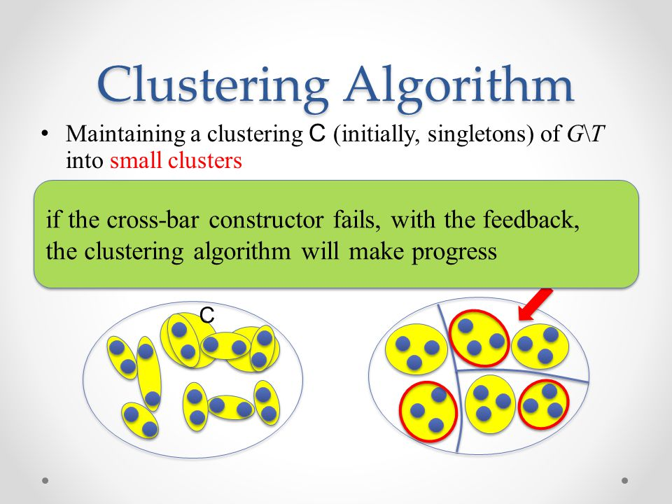 Clustering Algorithm Maintaining a clustering C (initially, singletons) of G\T into small clusters.