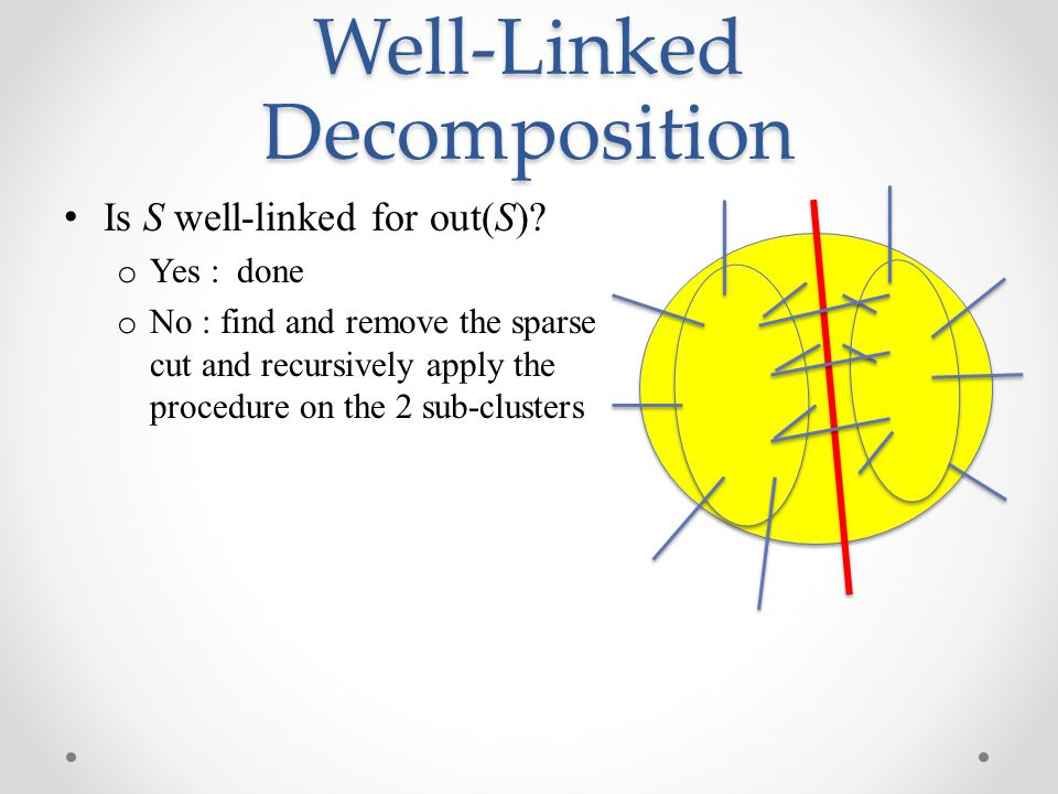 Well-Linked Decomposition