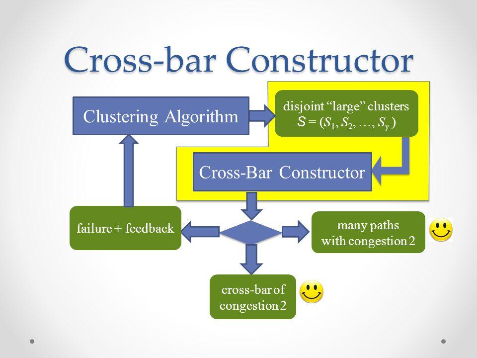 Cross-bar Constructor
