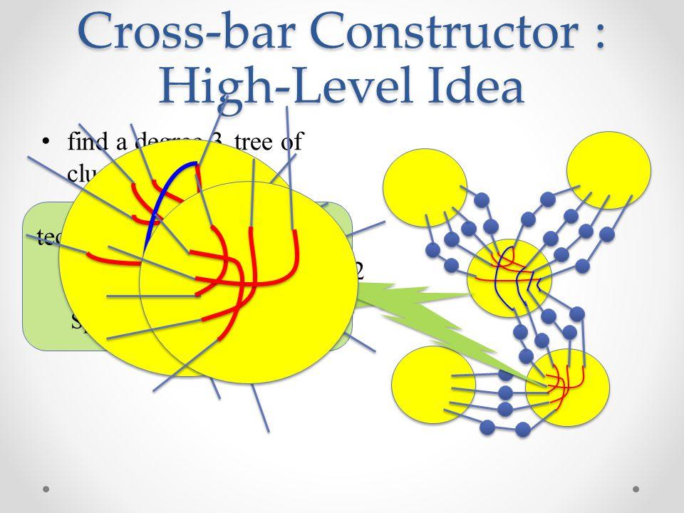 Cross-bar Constructor : High-Level Idea