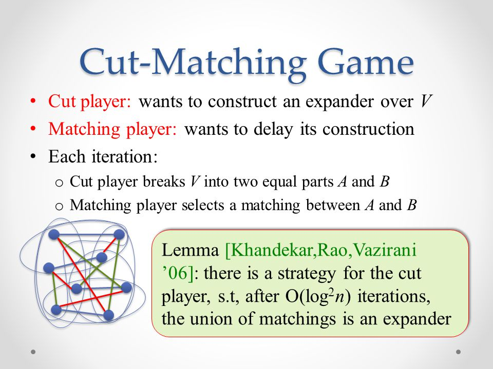 Cut-Matching Game Cut player: wants to construct an expander over V