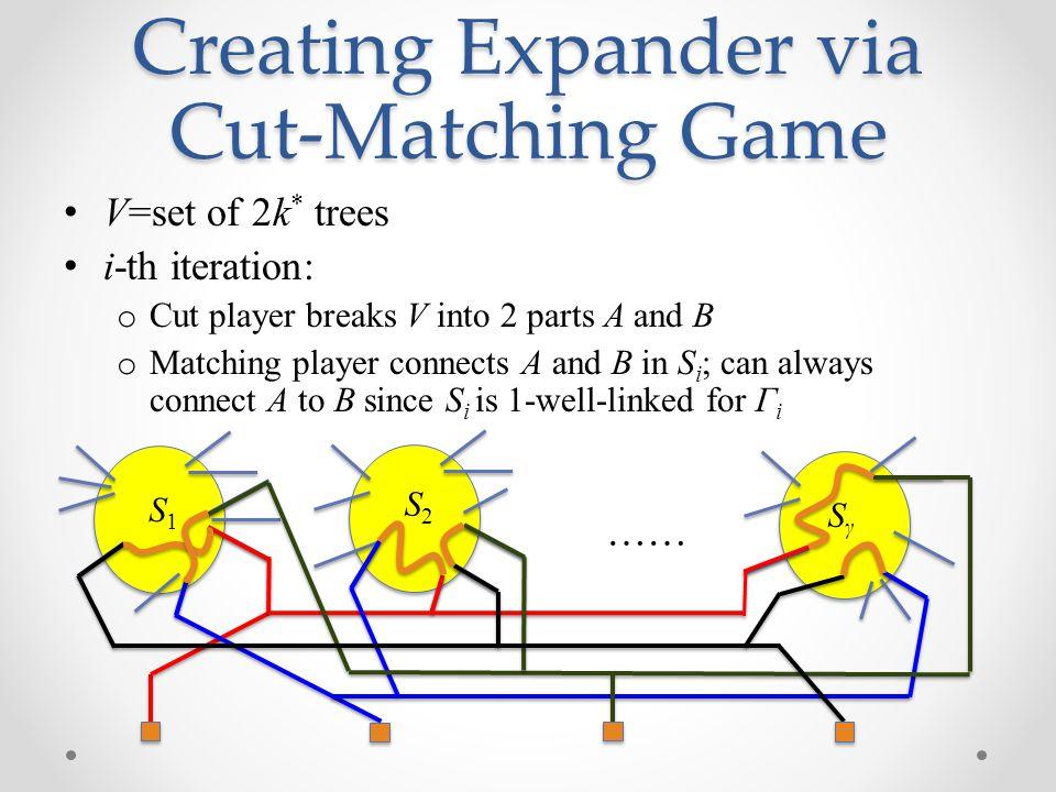 Creating Expander via Cut-Matching Game