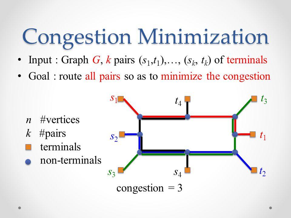 Congestion Minimization