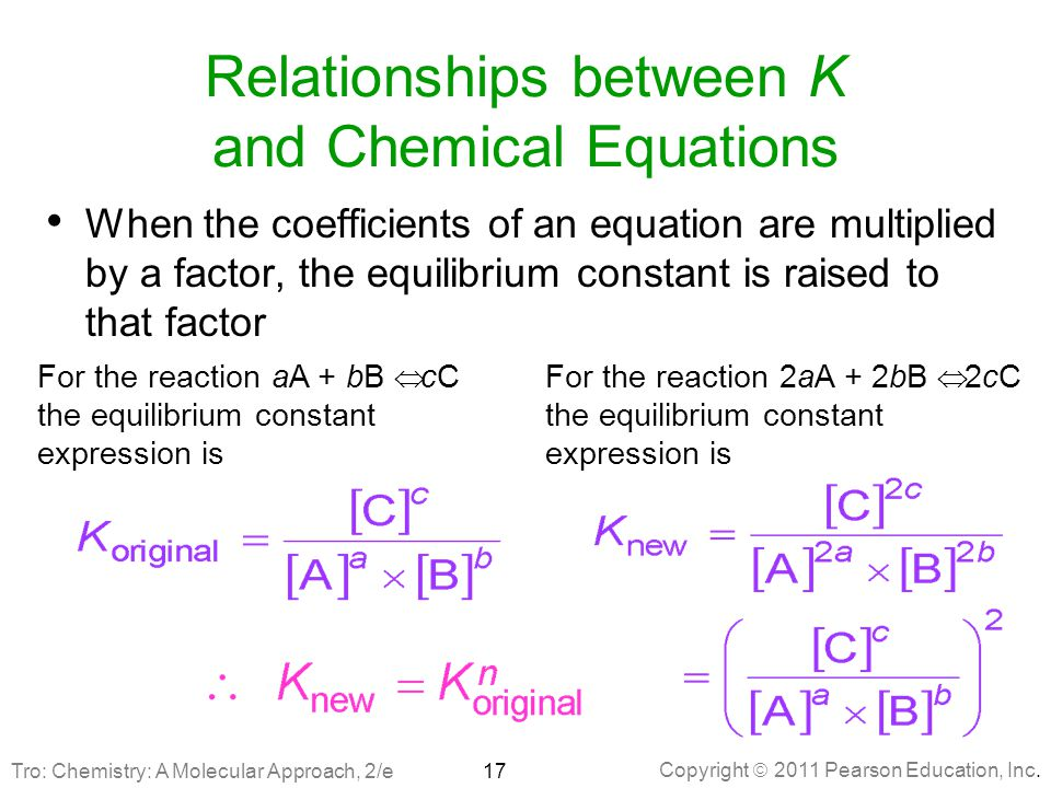 Relationships between K and Chemical Equations