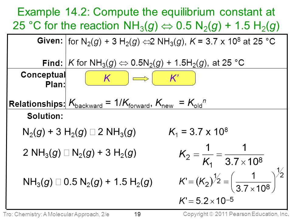 Example 14.2: Compute the equilibrium constant at 25 °C for the reaction NH3(g)  0.5 N2(g) + 1.5 H2(g)