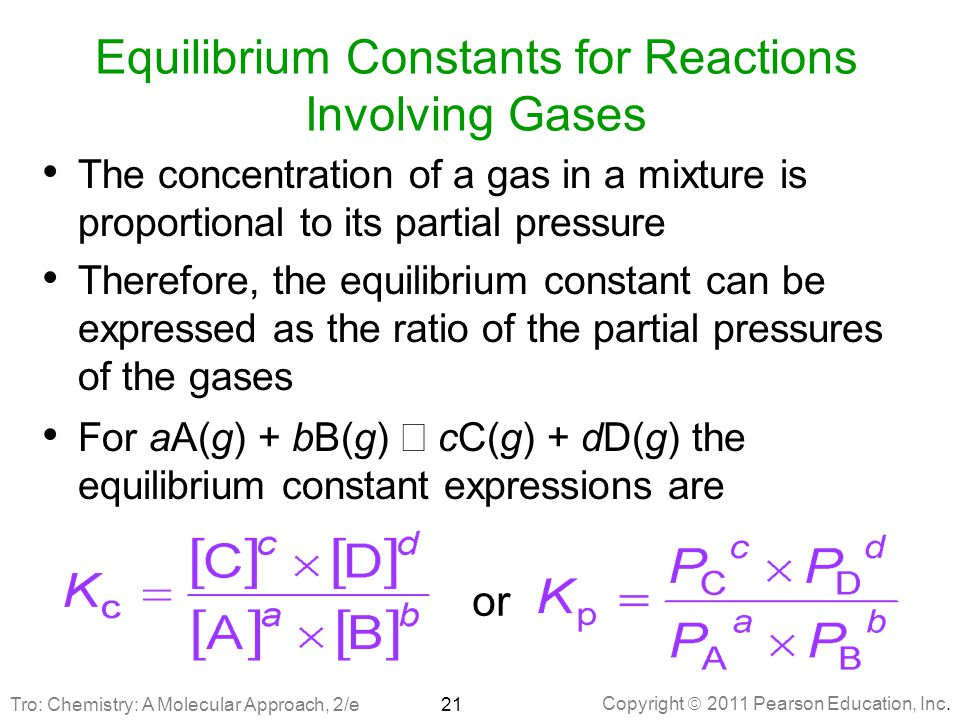 Equilibrium Constants for Reactions Involving Gases