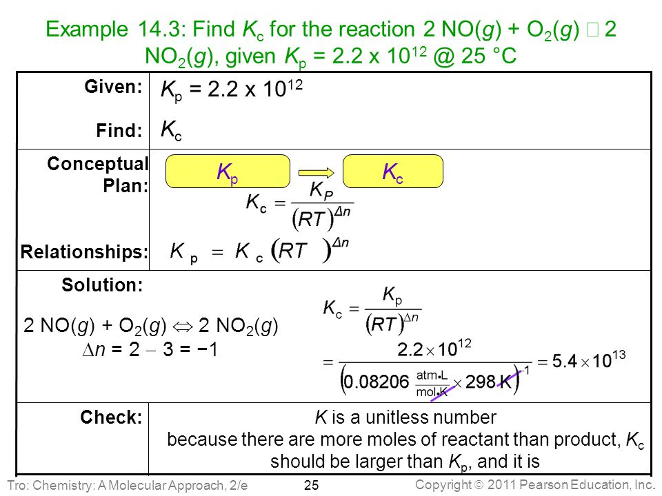 Example 14.3: Find Kc for the reaction 2 NO(g) + O2(g) Û 2 NO2(g), given Kp = 2.2 x 1012 @ 25 °C