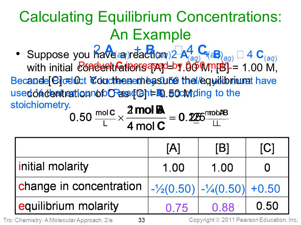 Calculating Equilibrium Concentrations: An Example