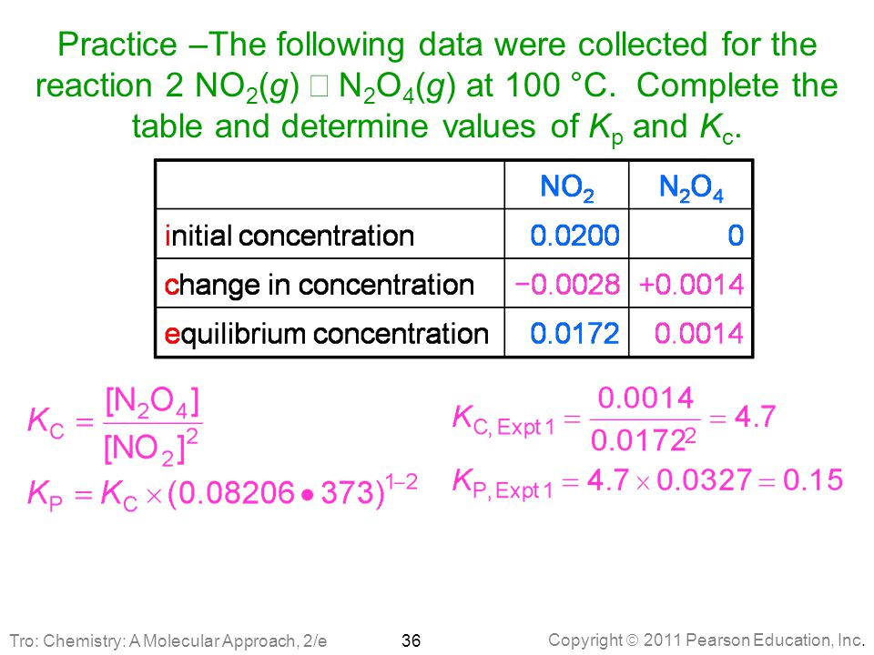 Practice –The following data were collected for the reaction 2 NO2(g) Û N2O4(g) at 100 °C. Complete the table and determine values of Kp and Kc.