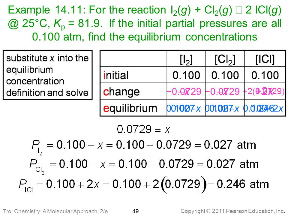 Example 14.11: For the reaction I2(g) + Cl2(g) Û 2 ICl(g) @ 25°C, Kp = 81.9. If the initial partial pressures are all 0.100 atm, find the equilibrium concentrations
