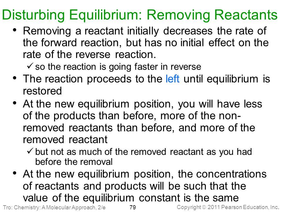 Disturbing Equilibrium: Removing Reactants