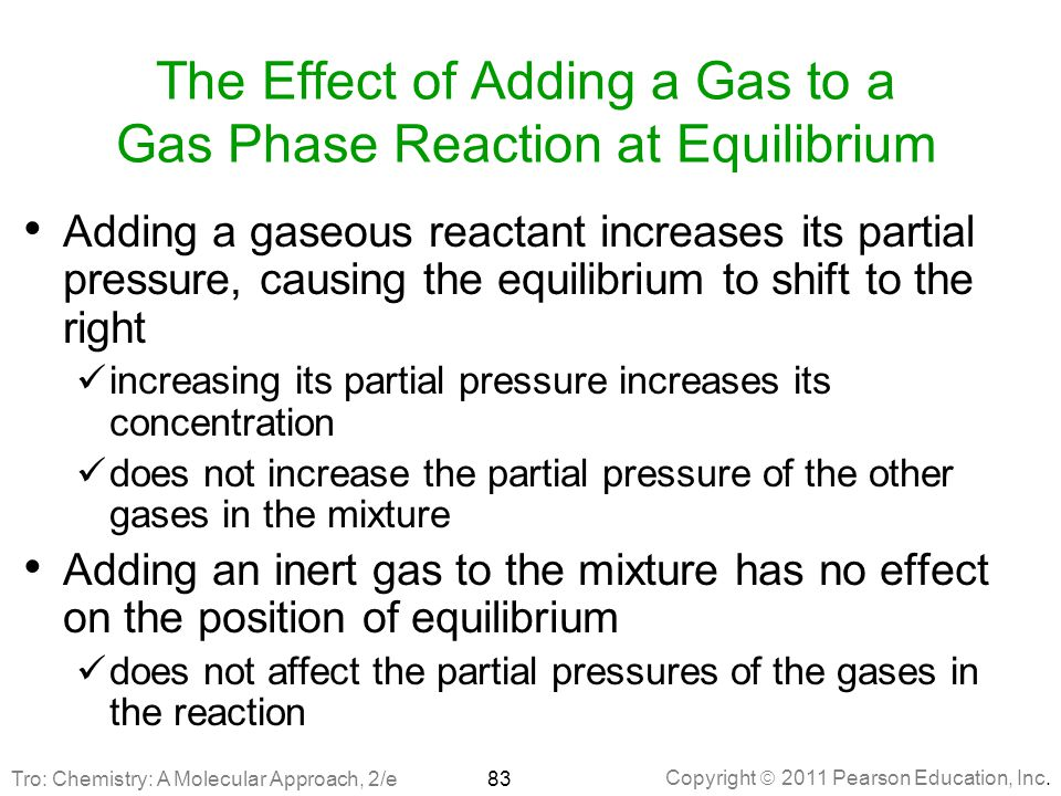 The Effect of Adding a Gas to a Gas Phase Reaction at Equilibrium