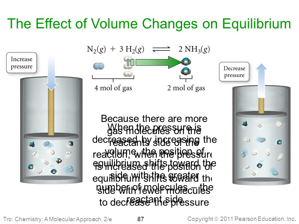 The Effect of Volume Changes on Equilibrium