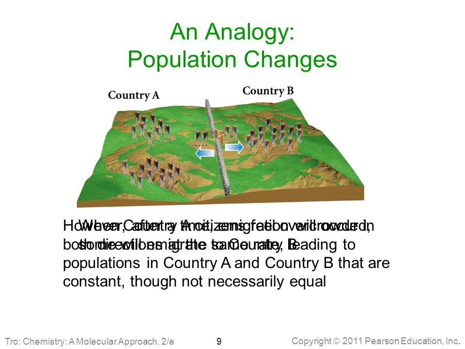 An Analogy: Population Changes