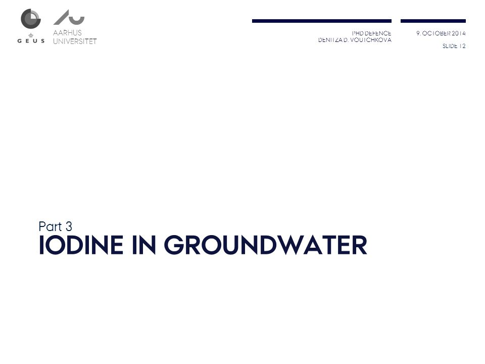 Part 3 Iodine in Groundwater