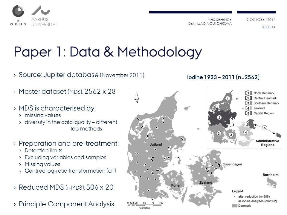 Paper 1: Data & Methodology