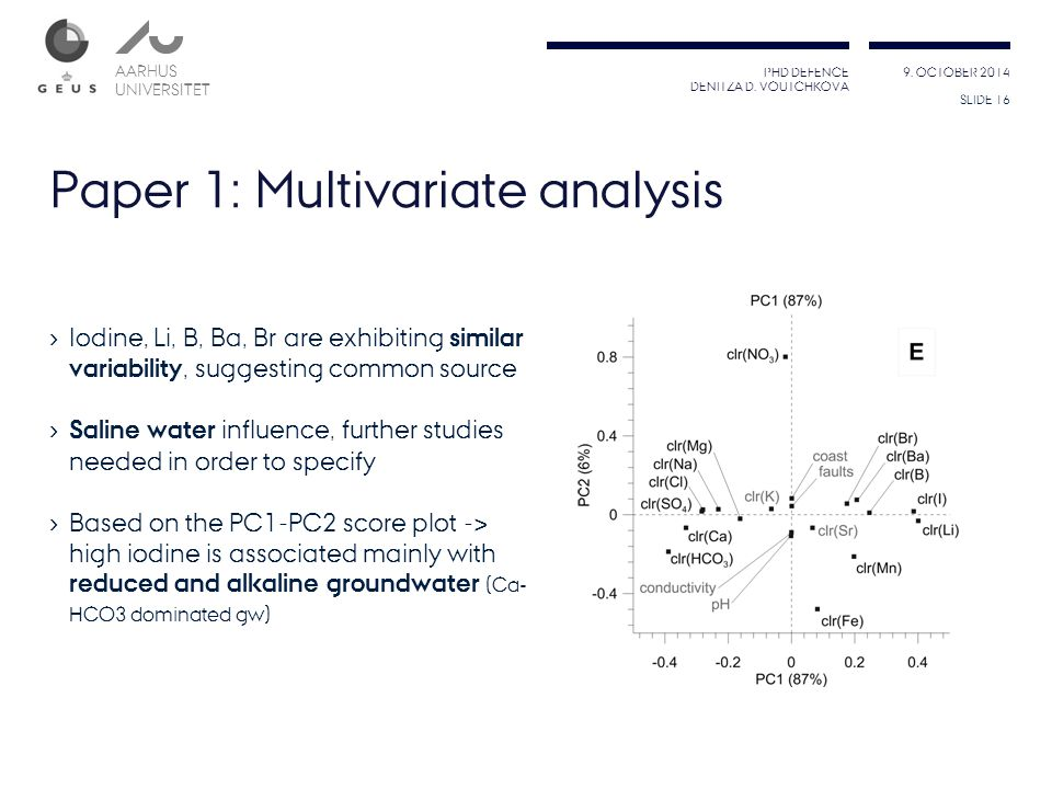Paper 1: Multivariate analysis