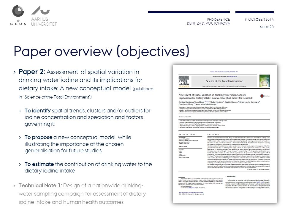 Paper overview (objectives)