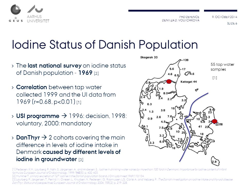 Iodine Status of Danish Population