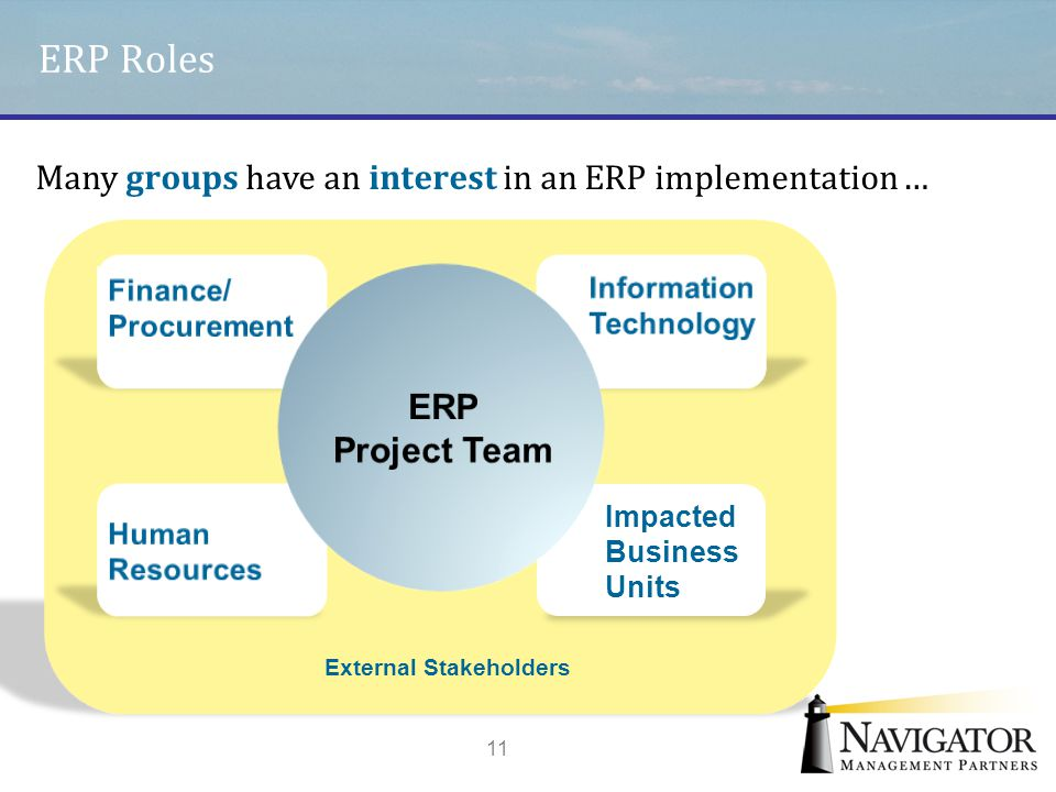 ERP Roles Many groups have an interest in an ERP implementation … ERP