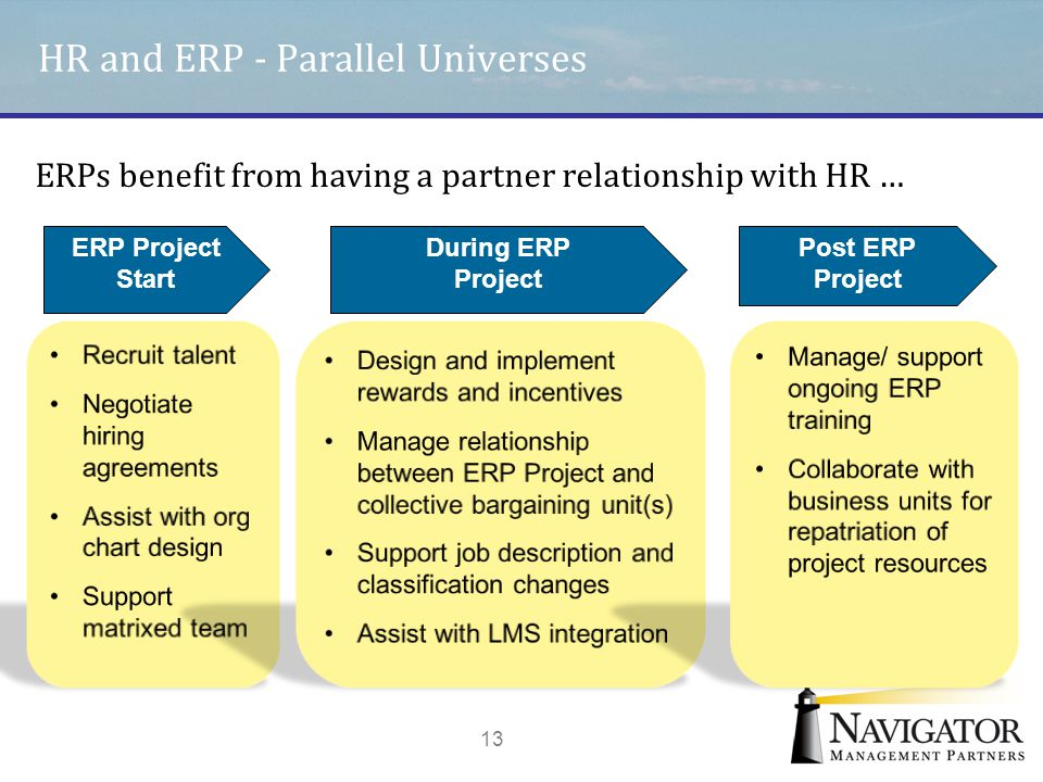 HR and ERP - Parallel Universes