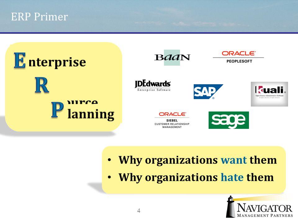E R P nterprise esource lanning ERP Primer Why organizations want them