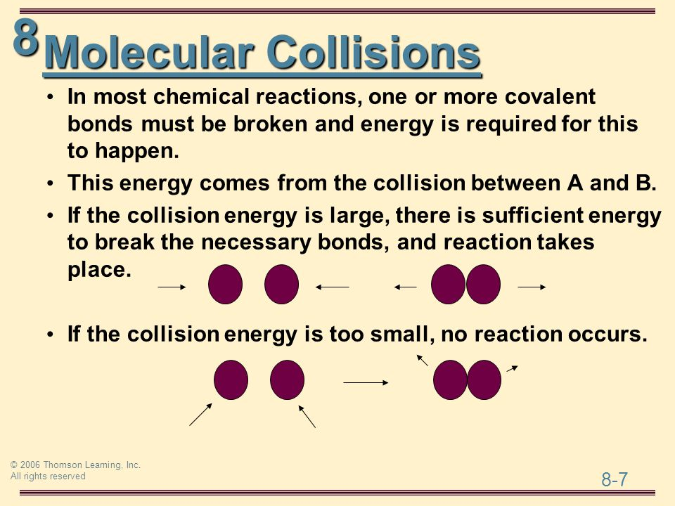 Molecular Collisions In most chemical reactions, one or more covalent bonds must be broken and energy is required for this to happen.