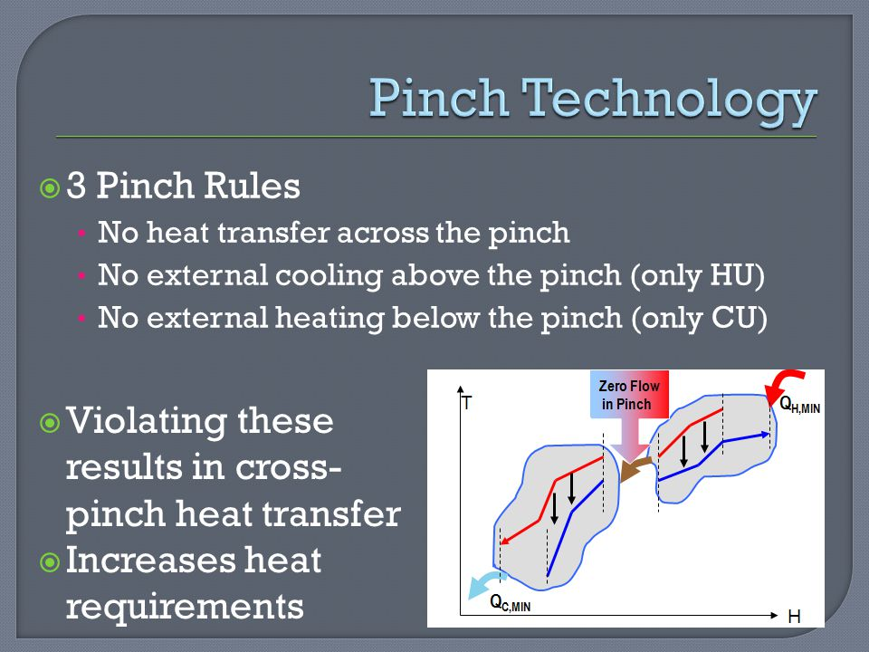 Pinch Technology 3 Pinch Rules