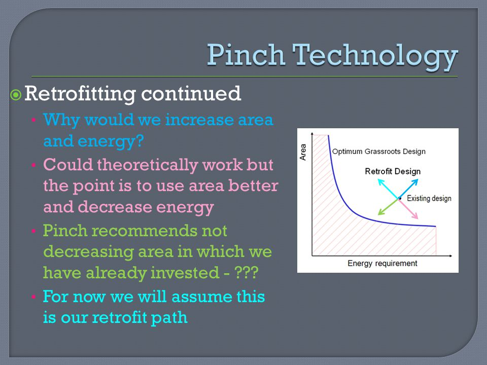 Pinch Technology Retrofitting continued