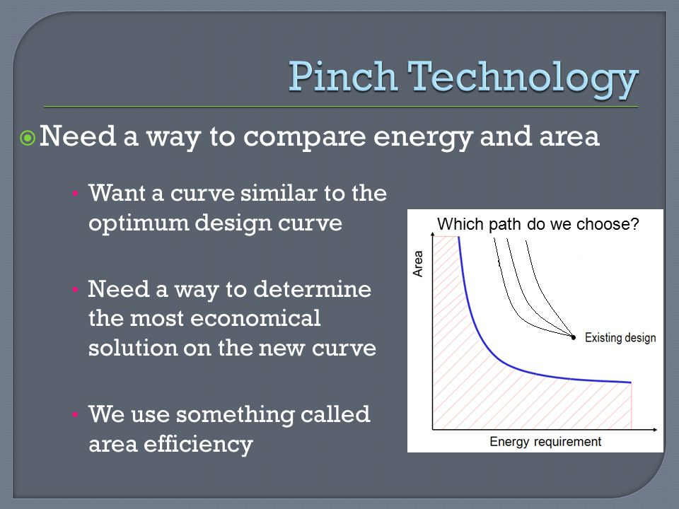 Pinch Technology Need a way to compare energy and area