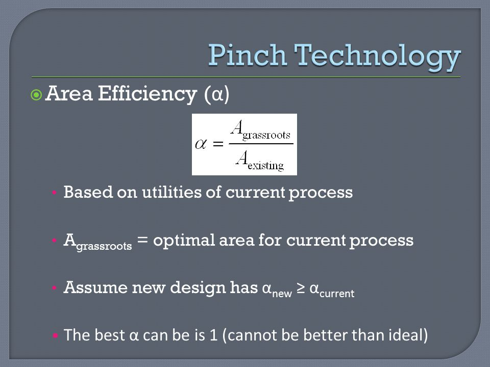 Pinch Technology Area Efficiency (α)
