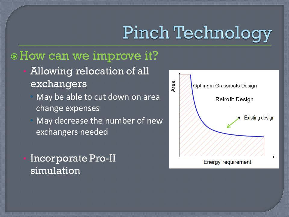 Pinch Technology How can we improve it