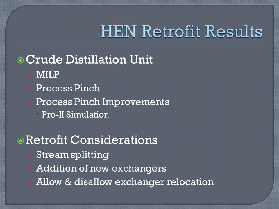 HEN Retrofit Results Crude Distillation Unit Retrofit Considerations