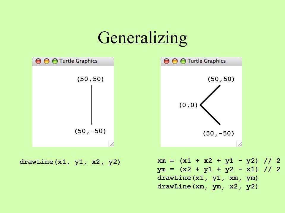 Generalizing (50,50) (50,50) (0,0) (50,-50) (50,-50)