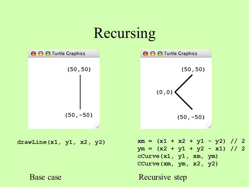 Recursing Base case Recursive step (50,50) (50,50) (0,0) (50,-50)