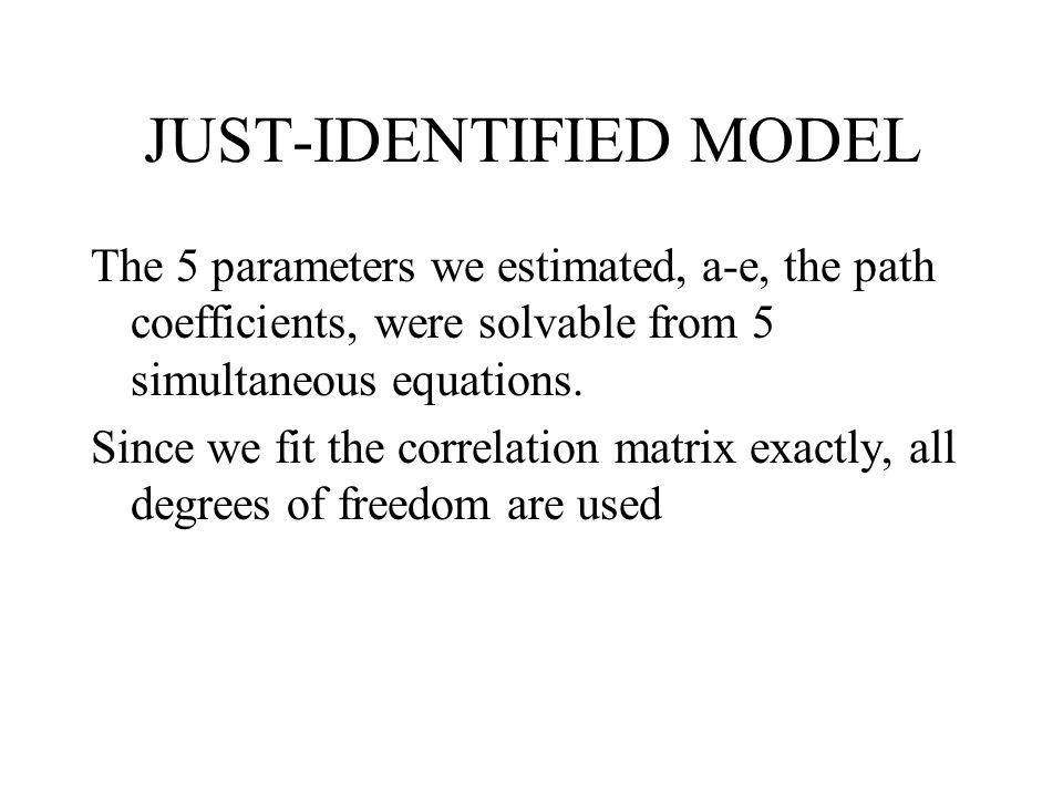 JUST-IDENTIFIED MODEL